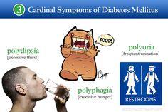 The 3 Cardinal Symptoms of Diabetes Mellitus