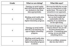 Pédago 21 | Influencer le virage au numérique
