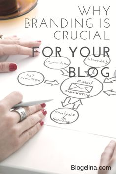 Why Branding is Crucial to Your Blog - Blogelina