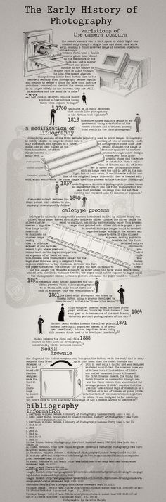 The Early History of Photography Infographic