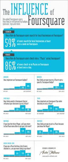 The Influence of Foursquare [Infographic] Research & Infographic by Austin & Williams www.austin-williams.com