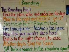 The Hanleys: Grade Math- Anchor Charts/Posters Rounding Rap 3rd Grade Classroom, Third Grade Math, Math Classroom, Classroom Ideas, Classroom Inspiration, Grade 2, Fourth Grade, Classroom Organization, Second Grade
