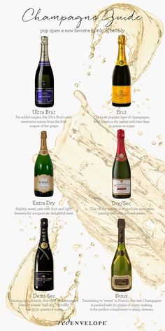 champagne guide | from brut to sweet, please your palette with champagne suited to your taste