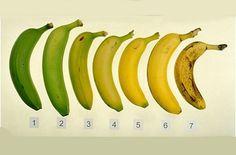 Är det hälsosammare att äta gula eller gröna bananer? - Steg för Hälsa