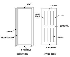 Pin By Kirk Skelton On House Parts Windows Doors Sash