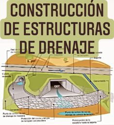 San Jose, Gaudi, Electric, Environment, Water, Arquitetura, Frases, Engineering Projects, Gripe Water