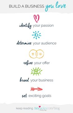 How to build a business you want and love! Read on to find out what you need to do starting today! Branding Your Business, Business Advice, Business Motivation, Business Entrepreneur, Business Marketing, Online Business, Successful Business, Craft Business, Content Marketing