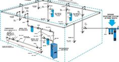 Learn the best design for plumbing your air compressor and what type of piping you should use.