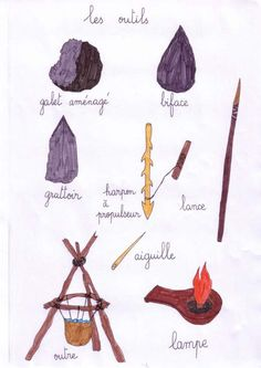préhistoire les outils Art History Memes, History Projects, Art Projects, Prehistoric Age, Cro Magnon, Teaching Phonics, Indian Artifacts, History Teachers, Iron Age