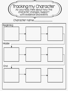 Character Traits Word Bank, Frames and Thinking Maps