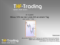 Linde AG:  Minus 14% an einem Tag - Jetzt kaufen ? Oder warten ?