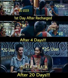 Data plans 2G, 3G, 4G validity