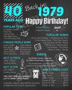 Back in 1979 Australia 40 years ago Chalkboard Printable JPG 40th Birthday Themes, 40th Birthday Presents, Happy 40th Birthday, Birthday Gift For Him, Birthday Cards, 40 Birthday Quotes, 40th Birthday Ideas For Men Husband, 40th Bday Ideas, 40th Birthday Decorations