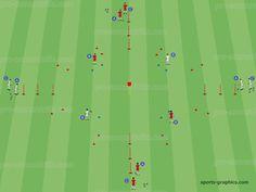 Dribbling Skills - Feinting - Ball Control - Pro-SoccerDrills.com