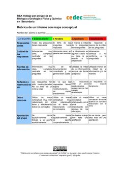 Rúbrica de un informe apoyado en un mapa conceptual
