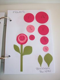 Stampin' With Rachael: Punch Art Class
