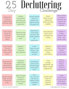 Organize Your Home With a 25 Day Decluttering Challenge - - How many of you have bags of clothes hiding in your trunk with the. Clean House Schedule, House Cleaning Checklist, Household Cleaning Tips, Diy Cleaning Products, Cleaning Solutions, Cleaning Hacks, Cleaning Routines, Cleaning Recipes, Deep Cleaning