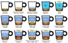 [이미지= 트위터 @Taehee_AURA]트위터 이용자 @Taehee_AURA님이 트위터에 올린 \'커피의 종류\'입니다.공통분모로 에스프레소가 꼭 들어가는군요. 커피의 종류~ ♡ pic.twitter.com/sjH3SMnYrN— 受香 (@Taehee_AURA) 2014년 2월월 12일