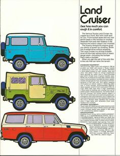Old landcruiser poster would look cool printed out as a poster and framed