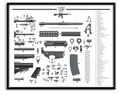 Ruger Ar 15 Exploded Diagram Types Of Rainfall With Diagrams Parts List Steve S Stuff Once Again There Has Been Another Mass Shooting Involving A Gun That Looks Like An It Technically Sig Sauer Mcx Which May Or