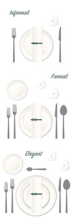 Learn how to set the dinner table for every occasion! Kirkland\u0027s shows you table settings  sc 1 st  Pinterest & proper way to set a table   Tasty Treats   Pinterest   Table ...
