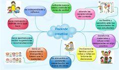Ideas Para Fiestas, Study Motivation, Teaching Resources, Back To School, Religion, Language, Blog, Nike Free, Google