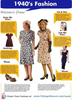 What did women wear in the 1940s? Dresses, blouses, pants, shoes, swimsuits, and jeewelry all with a unique 1940s style. Learn more about 1940s fashion now