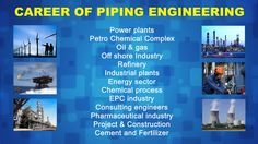 Piping engineering course covers in depth the design of process piping systems including process engineering, pipe stress analysis, detailed engineering etc. For more details visit: http://www.sanjaryacademy.com/piping-engineering-course