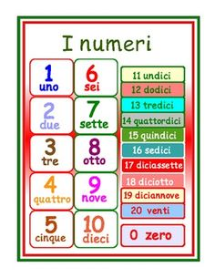 A poster to teach the numbers from 0 - 20 in Italian.Great for classroom displays!This work is licensed under a Creative Commons Attribution-NonCommercial-NoDerivs 3.0 Unported License.
