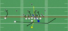 Here are 5 effective ways to use the H-back in the run game. The H-back will allow you to utilize several different run, pass, and blocking options. Tackle Football, Youth Football, Middle Linebacker, Double Team, Tight End, Lineman, Running