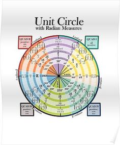 'Unit Circle with Radian Measures' Poster by art-pix Maths Algebra, Calculus, Math Help, School Hacks, Finding Yourself, Positivity, The Unit, Chart, Teaching
