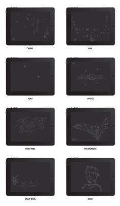 iPad applications by fingerprints :)