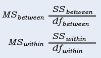 One Way Anova (Analysis of Variance) Calculator