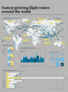 Fastest-growing flight routes around the world - raconteur.net