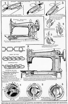 From the 1917 edition of Nelson's Perpetual Loose-Leaf Encyclopaedia, this is how sewing machines form their stitches.