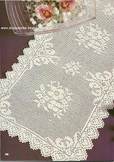 Market your interior design company with seo - Crochet Filet Crochet Table Runner Pattern, Crochet Flower Patterns, Crochet Tablecloth, Crochet Doilies, Crochet Flowers, Yarn Thread, Thread Crochet, Filet Crochet, Irish Crochet