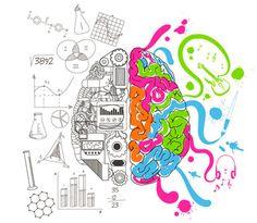 Right Brain Left Brain function illustration.