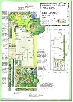 Urban Garden Design VEG Design Solutions - Part Two - Very Edible Gardens - When designing edible gardens, a site-specific problem will often crop up. One of the most enjoyable aspects of permaculture design … Permaculture Design, Permaculture Garden, Permaculture Courses, Homestead Layout, Homestead Farm, The Farm, Small Farm, Layout Design, Design Ideas