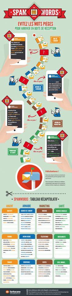 #Infographie : E-mail : les mots à éviter pour ne pas atterrir dans les spams via @Emarketing_fr #emailing