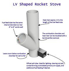 ผลการค้นหารูปภาพสำหรับ the best rocket stove tips technique Pellet Burner, Wood Burner Stove, Stove Heater, Stove Oven, Rocket Stove Design, Custom Bbq Smokers, Diy Wood Stove, Distilling Alcohol, Rocket Mass Heater
