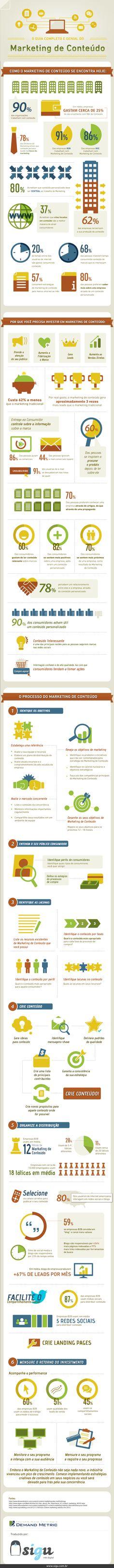 Marketing de Conteúdo: Tudo o que você precisa saber em um guia definitivo #inforgrafico