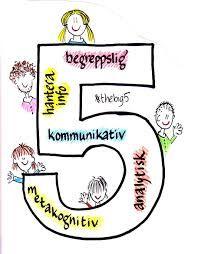 Bildresultat för de fem förmågorna