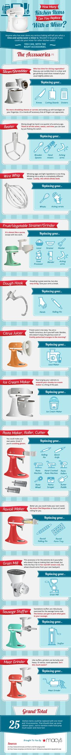 How many kitchen items can you replace with a mixer | infographic