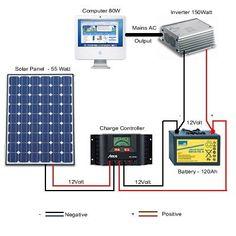 solar panels information solar panel installation diagram and solar rh pinterest com solar panel connection diagram solar panel connection diagram