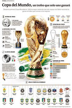 Serie of infographics made during the World Cup-Brasil 2014.Work made for El Colombiano news paper.Serie de infografías realizadas durante la Copa Mundial de Brasil-2014.Trabajo realizado para el periódico El Colombiano.