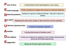 list of persuasive essay topics Persuasive Speech Resources Persuasive Writing Techniques, Persuasive Speech Topics, Writing A Persuasive Essay, Essay Writing Tips, Argumentative Essay, Writing Ideas, Creative Writing, Essay Writing Structure, Report Writing