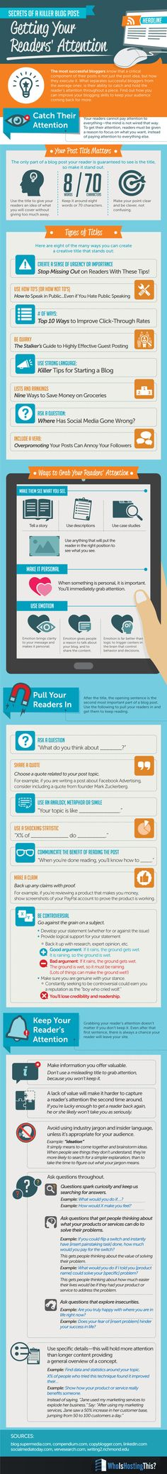 Secrets of a Killer Blog Post: Getting your Readers' Attention