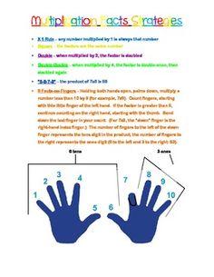 Multiplication Fact Strategies Sheet