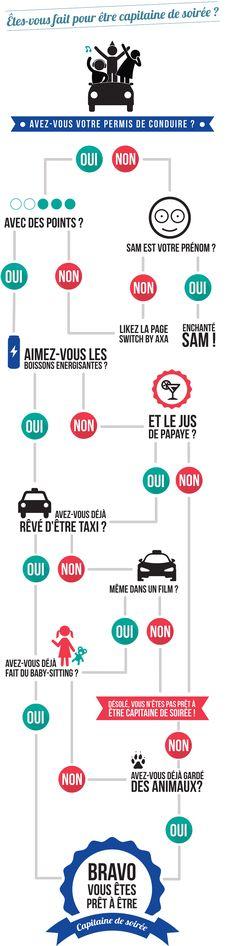 Êtes-vous fait pour être capitaine de soirée ? http://switch.axa.fr/assurance-vehicule/garantie-joker