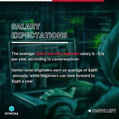 Almost every company in the world today requires CyberSecurity experts to build & protect systems to mitigate catastrophic cyber threats.😈 However, not many people are aware of the roadmap to follow to establish a career in CyberSecurity. Let us find out in this post. #cybersecurity #ethicalhacker #ethicalhackers #ethicalhacking #ethicalhackerintraining #cybersecuritytraining #cybersecuritycourse #cybersecuritytips #cybersecurityawareness #cybersecuritynews #syntaxtechnologies #syntaxtechs Cyber Security Course, Cyber Security Awareness, Cyber Security Certifications, Security Training, Cyber Threat, Marketing Jobs, Training Courses, How To Become, Engineering